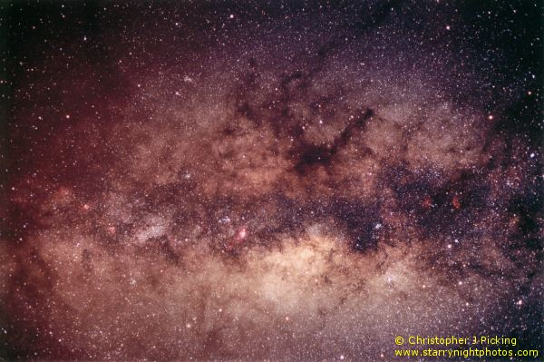 What Is in the Center of the Milky Way